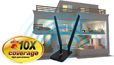 Yüksek Kazançlı 2 adet 5dbi anteni ile 10Kata kadar daha yüksek çekim alanı