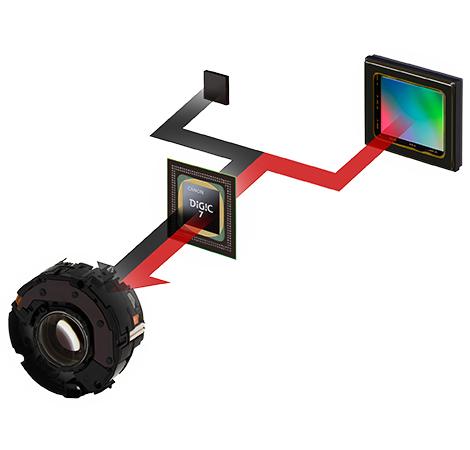 Güçlü optik Görüntü Sabitleyici