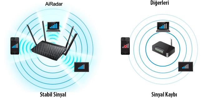 Arttırılmış sinyal menzili ve kararlılığı