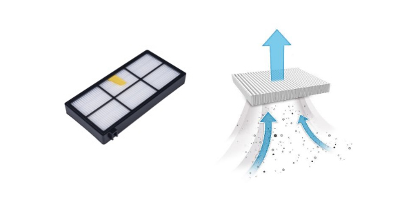 AeroForce® Yüksek Verimli Filtre