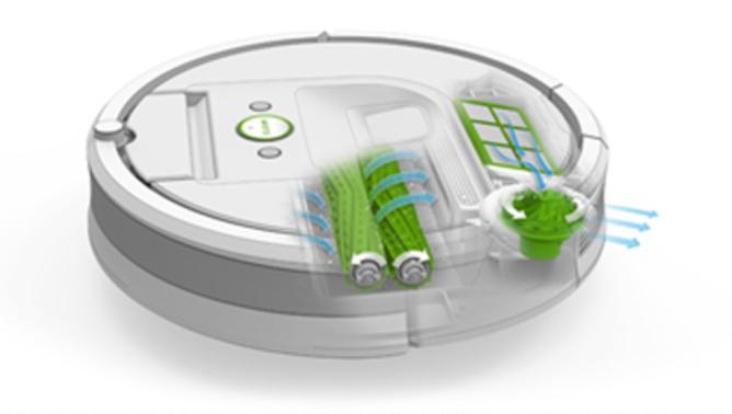 Üç aşamalı AeroForce sistemi
