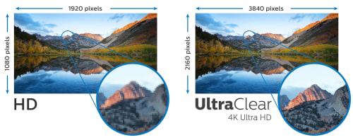 UltraClear 4K UHD Çözünürlük