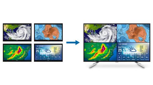 4K için MultiView teknolojisi