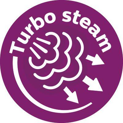 Turbo buhar pompası sayesinde kumaşa %50'ye kadar daha fazla buhar nüfuz eder*