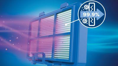 Allergy H13 filtre sistemi, ince tozları %99,9'dan yüksek oranda yakalar