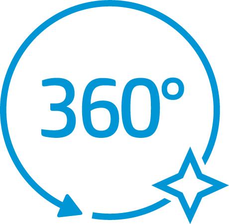 360-Grad-Scharnier