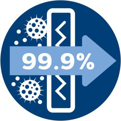 Alerji Filtresi, parçacıkların %99,9'unu yakalar, ECARF sertifikalıdır