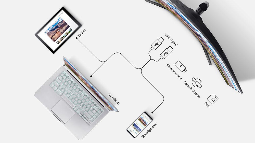 2 porte USB Tipo C