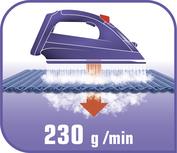 En zorlu kırışıklıkların bile üstesinden gelen 230 g/dk'ya kadar şok buhar