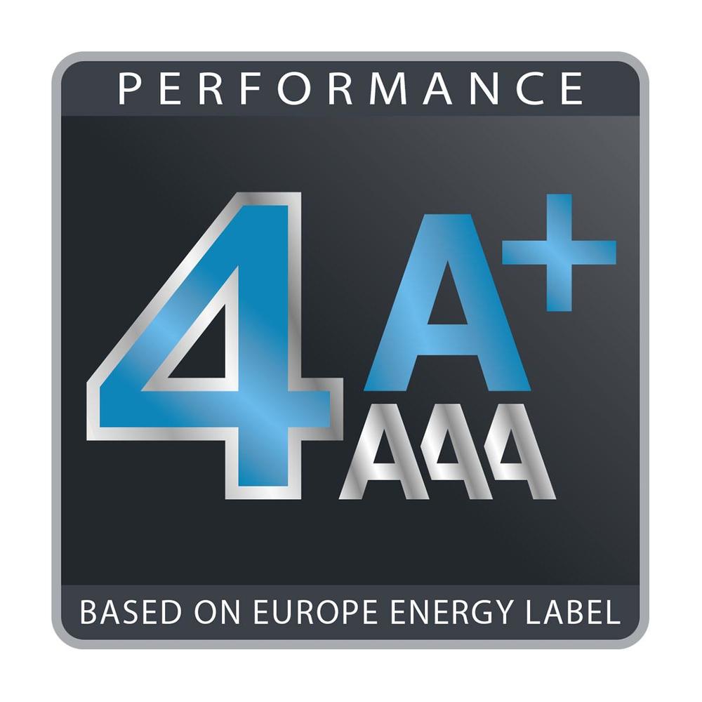 A+ Enerji Sınıfı