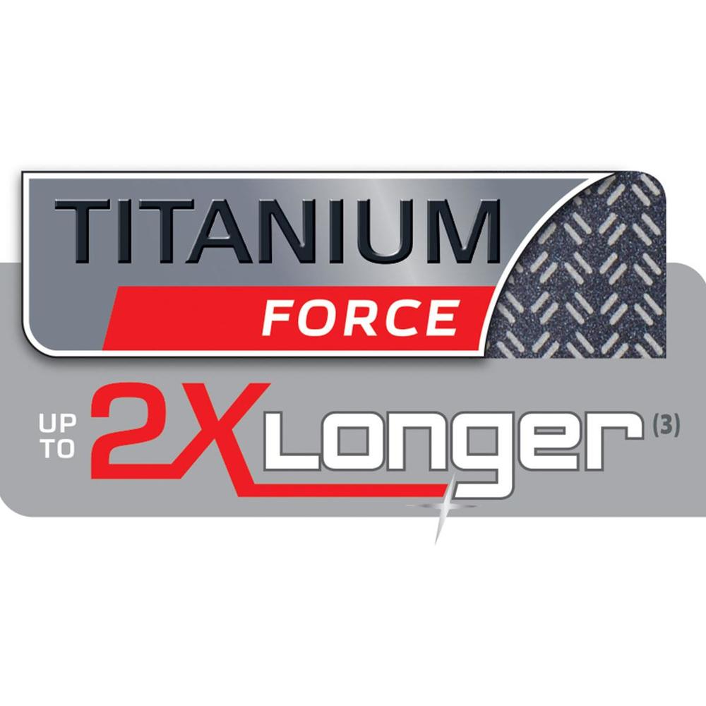 TITANIUM FORCE Yapışmaz Kaplama (Sadece Tavalarda): 2 Kata Kadar Daha Dayanıklıdır