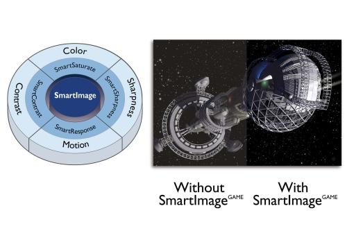 Modalità di gioco SmartImage