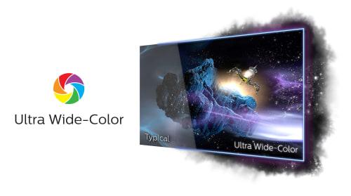 Tecnologia Ultra Wide-Color