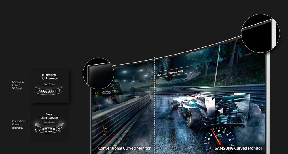 Samsung'un gelişmiş VA paneli, daha az ışık sızıntısı, daha derin renkler ve daha düzgün siyah tonlar üretir