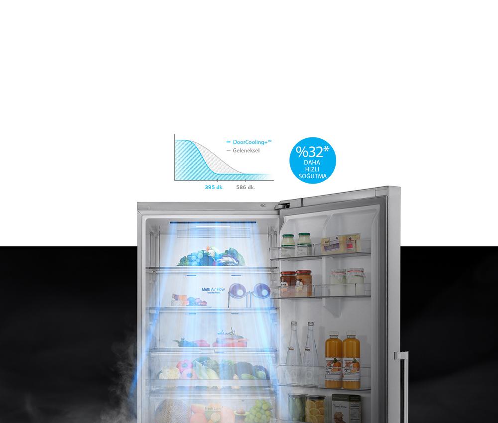 Kapı Bölmesindeki Ürünler için Daha Hızlı Soğutma