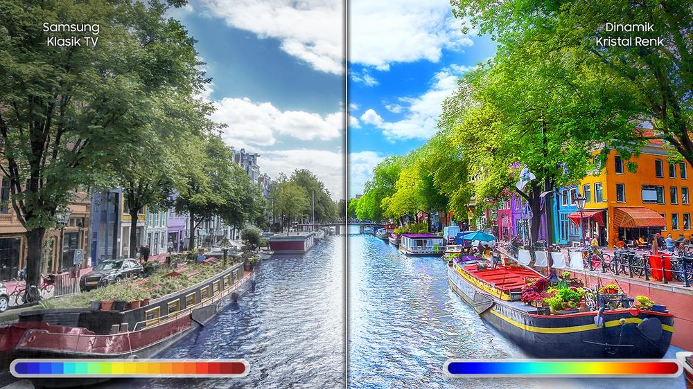 Dinamik Kristal Renk, gerçekçi görüntüler