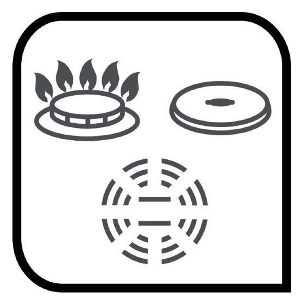 Ocak Uyumluluğu: Gaz, Elektrik, Seramik