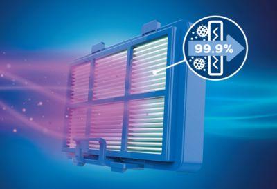 Alerji H13 filtre sistemi, ince tozları %99,9'dan yüksek oranda yakalar