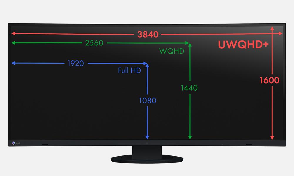 Risoluzione UltraWide