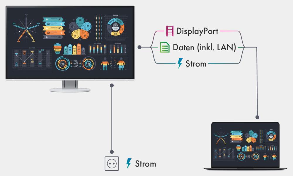 Connettività flessibile grazie alla porta USB-C