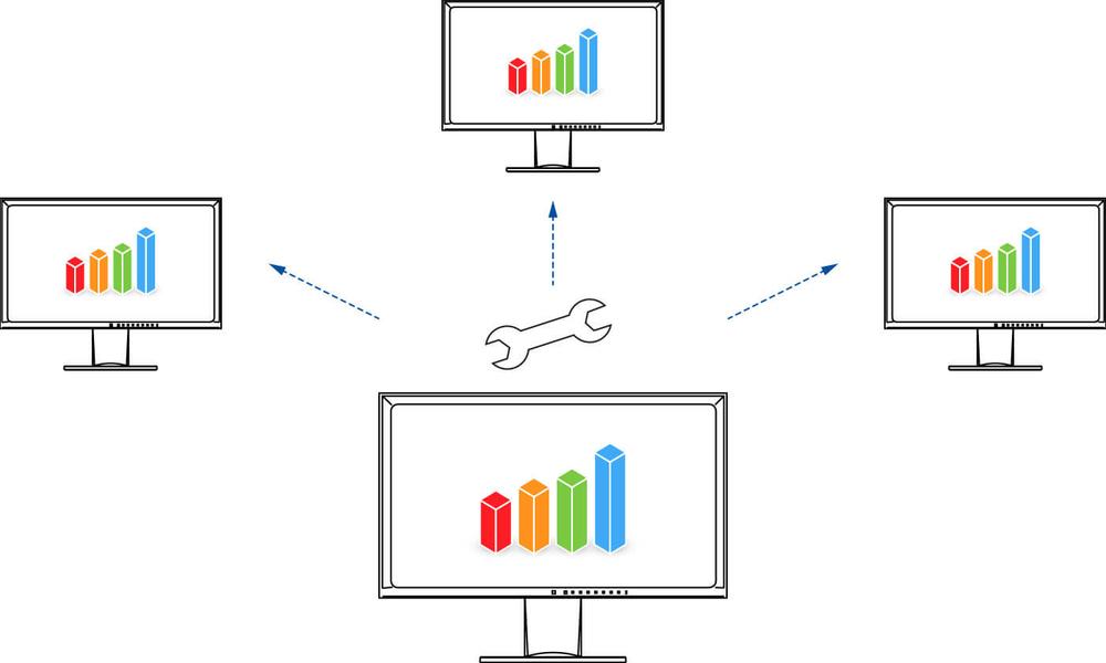 Monitor Configurator per impostazioni su rete
