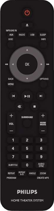 Philips Sistema Home Theater DVD HTS3164/12