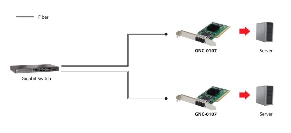 LevelOne GNC-0107 Interno Fibra 2000Mbit/s scheda di rete e adattatore