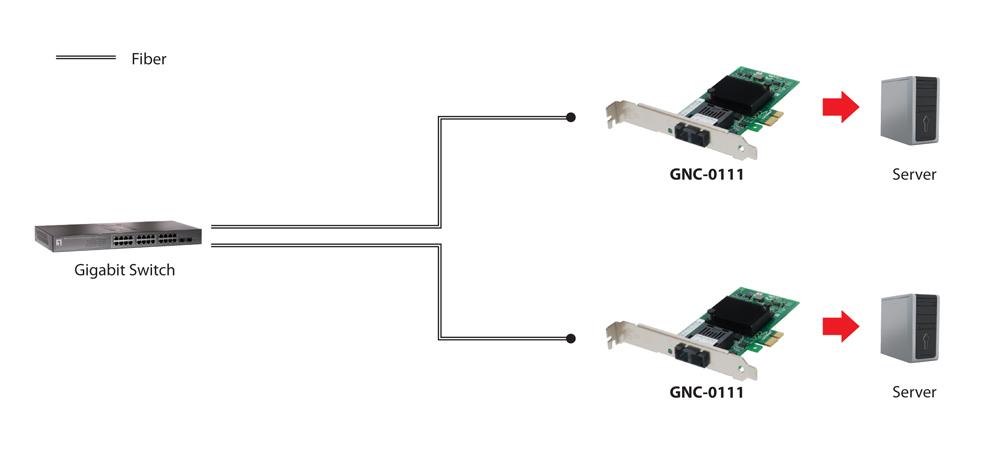 LevelOne GNC-0111 Interno Fibra 2000Mbit/s scheda di rete e adattatore