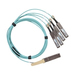 Networking 200gbe Qsfp28-dd To 2x100gbe Qsfp28 Active Optical Cable Breakout Nofec 15 Met