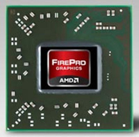 HP A7G20AV FirePro M4000 1GB GDDR5 scheda video