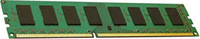 HP 256MB PC2-3200 0.25GB DDR2 400MHz Data Integrity Check (verifica integrità dati) memoria