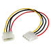 Power Extension Cable 12in Low Profile4 - 4 Pin Molex